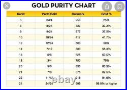 18K / 750 Real Saudi UAE Gold Womens Bangle Fits 6-7 16cm-18Cm S/M 4.92g 10mm